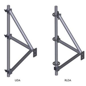 ringlock треугольник