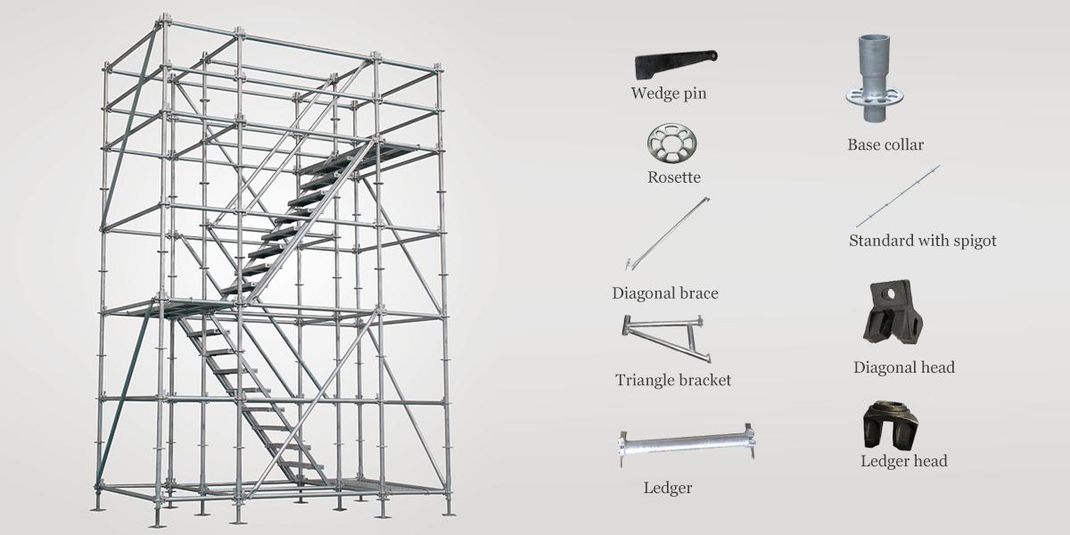 ringlock-scaffolding-system(新..)